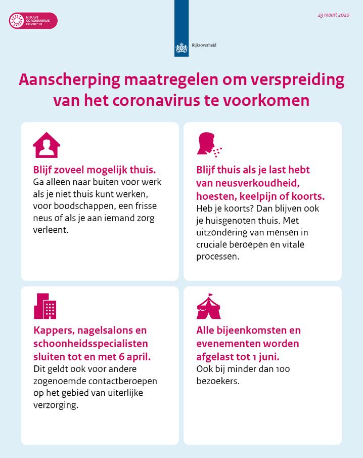 Aanscherping maatregelen om verspreiding van het coronavirus te voorkomen: geen bijeenkomsten tot 1 juni